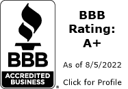 Wood Splitters Direct BBB Business Review